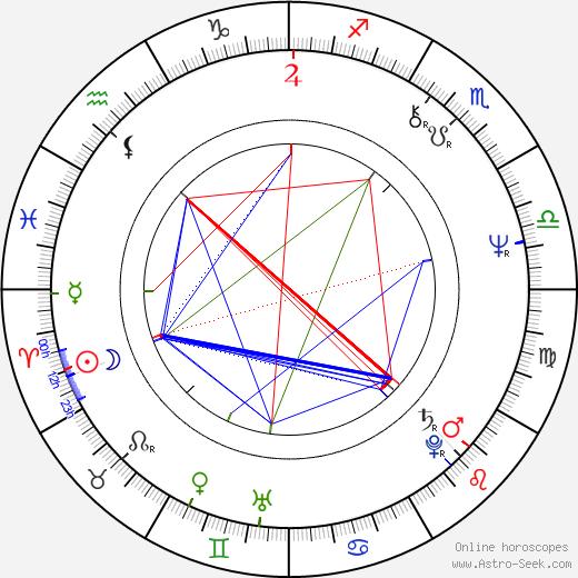 Badja Djola astro natal birth chart, Badja Djola horoscope, astrology