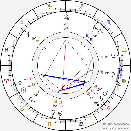Christian Redl birth chart, biography, wikipedia 2019, 2020