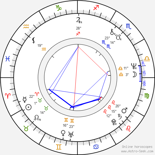 Claire Denis birth chart, biography, wikipedia 2019, 2020