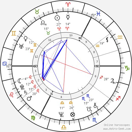 Claude Costantini birth chart, biography, wikipedia 2019, 2020