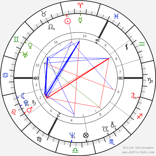 Claude Costantini astro natal birth chart, Claude Costantini horoscope, astrology