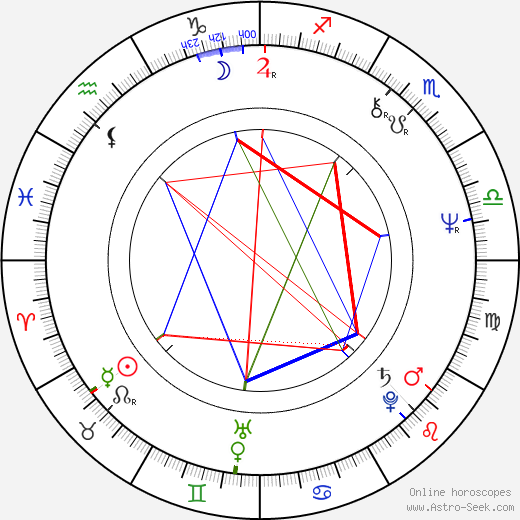 Dorothée Berryman день рождения гороскоп, Dorothée Berryman Натальная карта онлайн