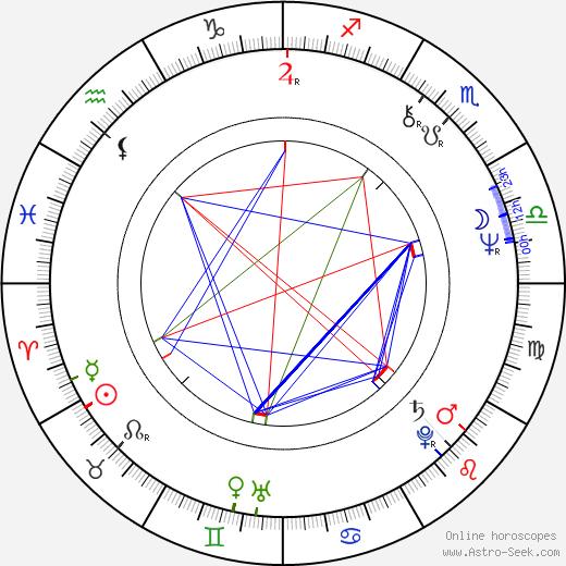 Gabriele Stauner tema natale, oroscopo, Gabriele Stauner oroscopi gratuiti, astrologia