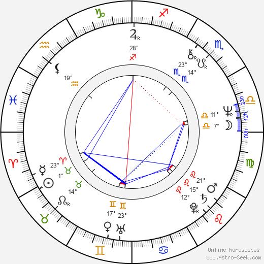 Gary Condit birth chart, biography, wikipedia 2019, 2020