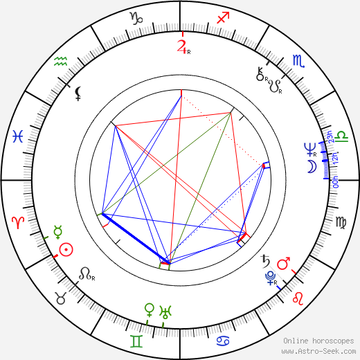 Gary Condit astro natal birth chart, Gary Condit horoscope, astrology