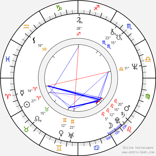 Jan Hammer Jr. birth chart, biography, wikipedia 2019, 2020