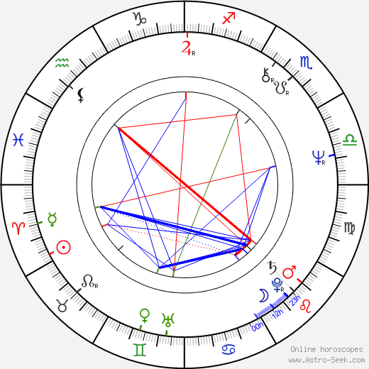 Jan Hammer Jr. astro natal birth chart, Jan Hammer Jr. horoscope, astrology