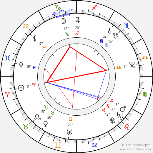 Jimmy Cliff birth chart, biography, wikipedia 2019, 2020