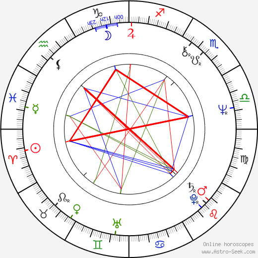 Jimmy Cliff astro natal birth chart, Jimmy Cliff horoscope, astrology