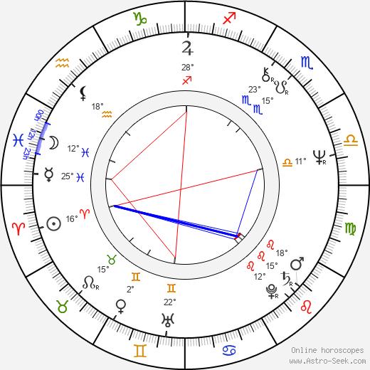 Lilyana Kovacheva birth chart, biography, wikipedia 2019, 2020
