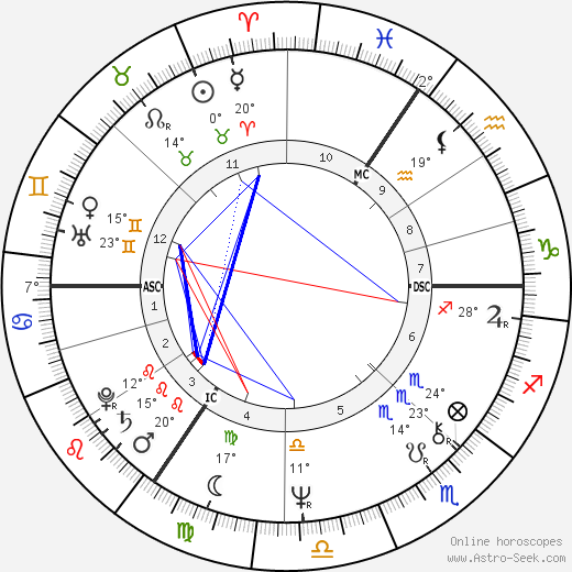 Nadia Potts birth chart, biography, wikipedia 2019, 2020
