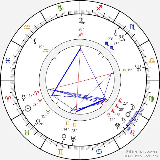 Nate Archibald birth chart, biography, wikipedia 2020, 2021