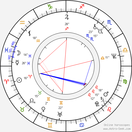 Patrika Darbo birth chart, biography, wikipedia 2017, 2018