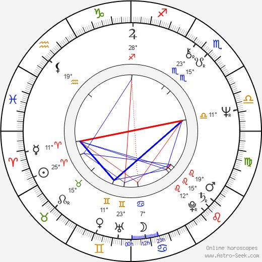 Phil Mogg birth chart, biography, wikipedia 2020, 2021