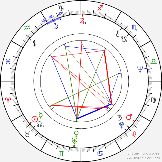 Reb Brown astro natal birth chart, Reb Brown horoscope, astrology