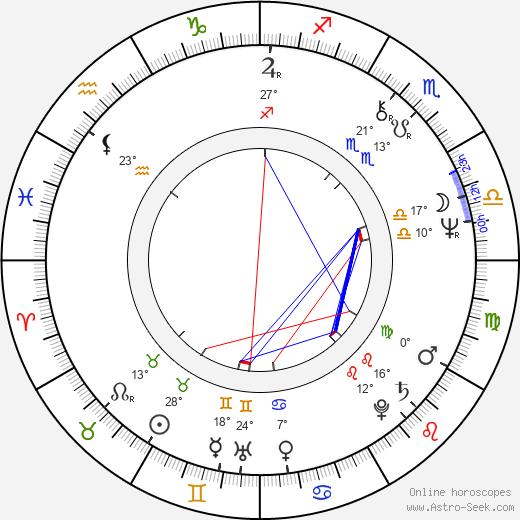 Bruce Jarchow birth chart, biography, wikipedia 2019, 2020