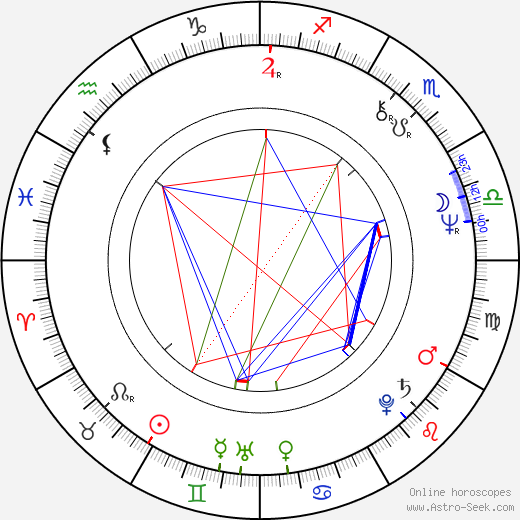 Bruce Jarchow astro natal birth chart, Bruce Jarchow horoscope, astrology