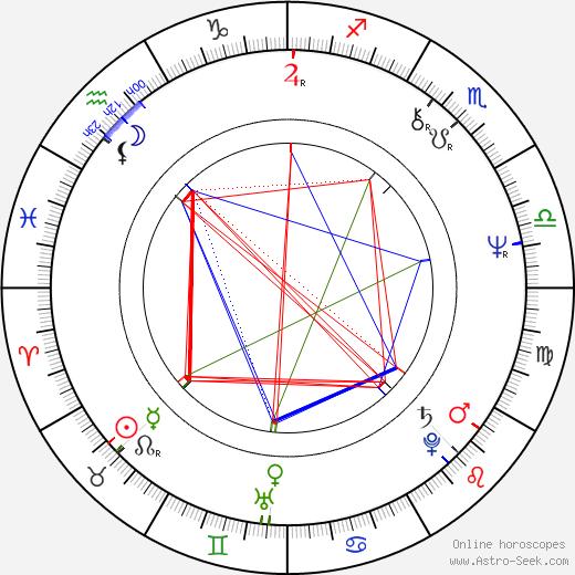 Conrad E. Palmisano tema natale, oroscopo, Conrad E. Palmisano oroscopi gratuiti, astrologia