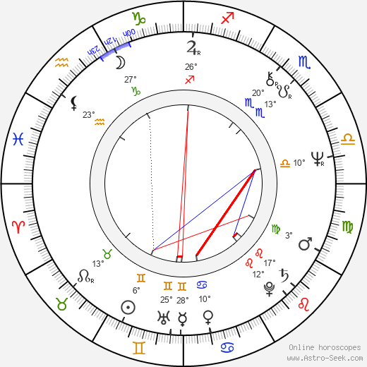 Gábor Presser birth chart, biography, wikipedia 2018, 2019