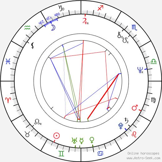 Gábor Presser astro natal birth chart, Gábor Presser horoscope, astrology