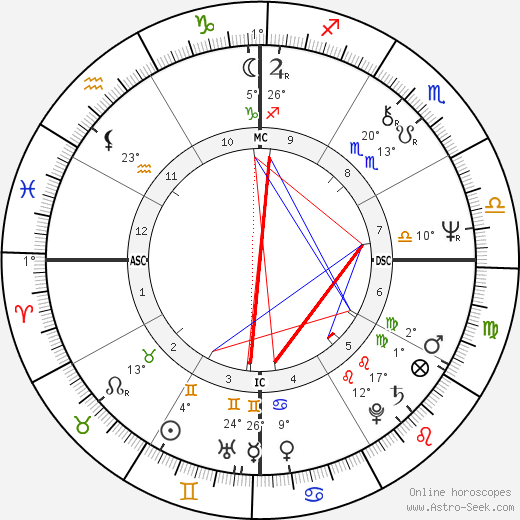 Georges Vigreux birth chart, biography, wikipedia 2019, 2020