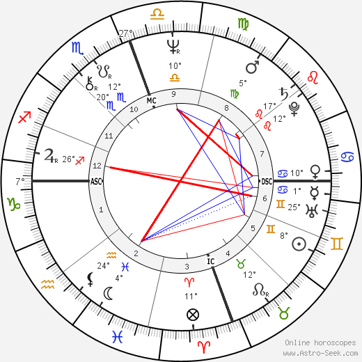 Hiro Yamagata birth chart, biography, wikipedia 2019, 2020