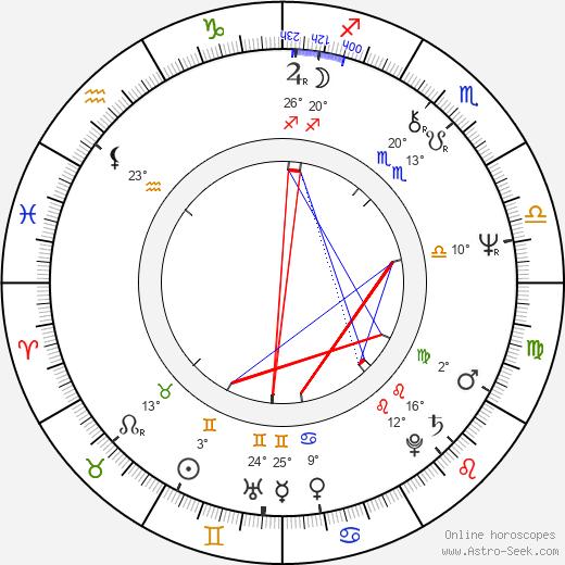 James Cosmo birth chart, biography, wikipedia 2019, 2020