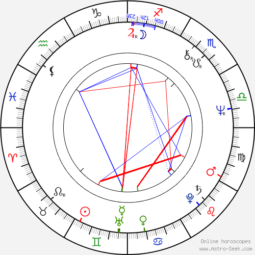 James Cosmo astro natal birth chart, James Cosmo horoscope, astrology