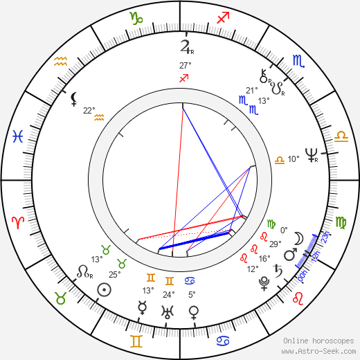 Jesper Christensen birth chart, biography, wikipedia 2020, 2021