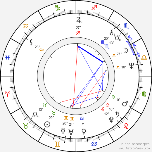 Jon Amiel birth chart, biography, wikipedia 2018, 2019