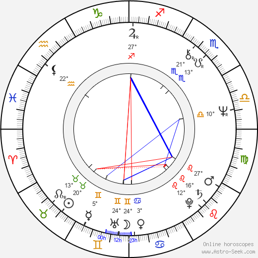 Lance Hool birth chart, biography, wikipedia 2020, 2021