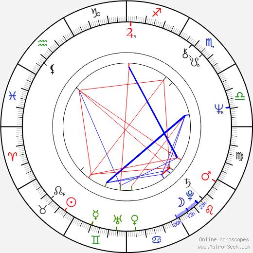 Larry Vigus tema natale, oroscopo, Larry Vigus oroscopi gratuiti, astrologia
