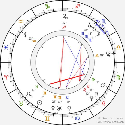 Leo Sayer birth chart, biography, wikipedia 2020, 2021