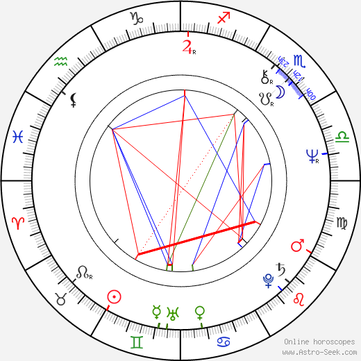Лео Сейер Leo Sayer день рождения гороскоп, Leo Sayer Натальная карта онлайн