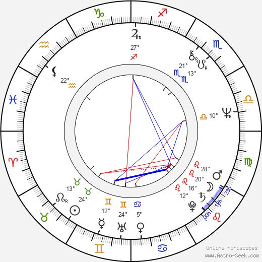 Malcolm Stewart birth chart, biography, wikipedia 2019, 2020