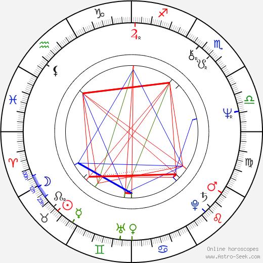 Mariann Aalda astro natal birth chart, Mariann Aalda horoscope, astrology