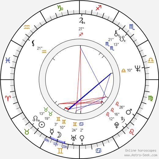 Meg Foster birth chart, biography, wikipedia 2019, 2020