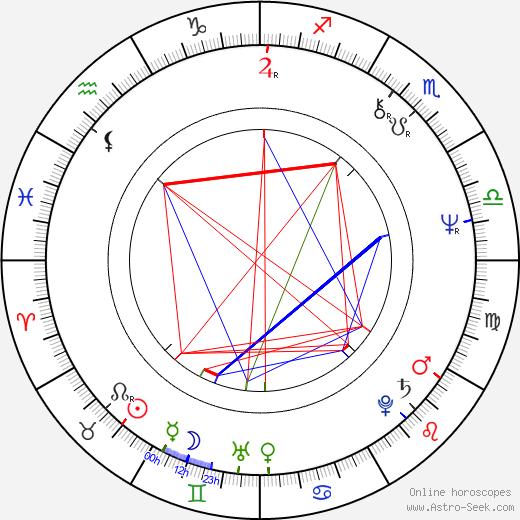 Meg Foster astro natal birth chart, Meg Foster horoscope, astrology