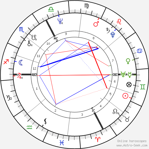 Myriam Boyer astro natal birth chart, Myriam Boyer horoscope, astrology