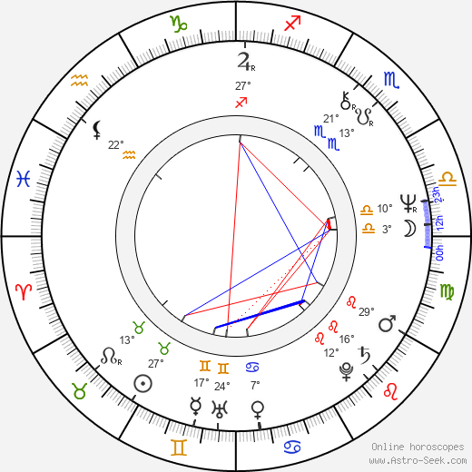 Olivia Harrison birth chart, biography, wikipedia 2018, 2019