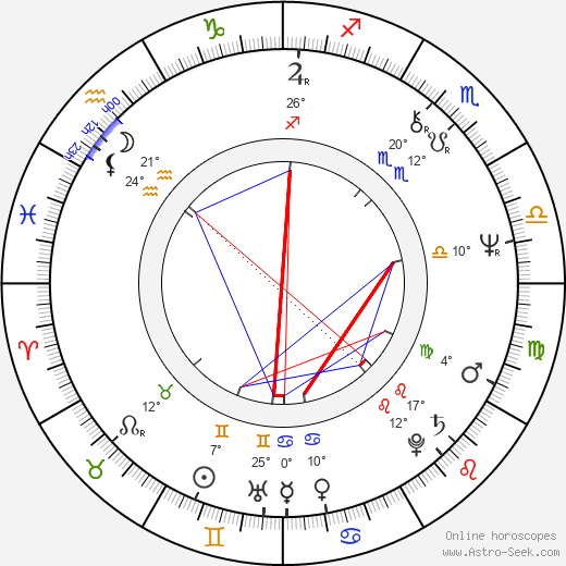Paul Brück birth chart, biography, wikipedia 2019, 2020