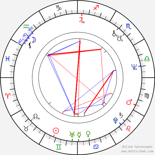 Paul Brück astro natal birth chart, Paul Brück horoscope, astrology