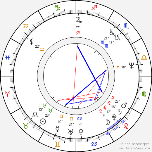 Richard Correll birth chart, biography, wikipedia 2020, 2021