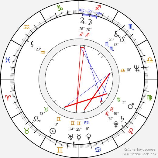 Richard Dembo birth chart, biography, wikipedia 2019, 2020