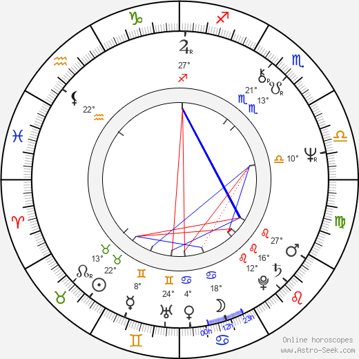 Serge Le Péron birth chart, biography, wikipedia 2018, 2019