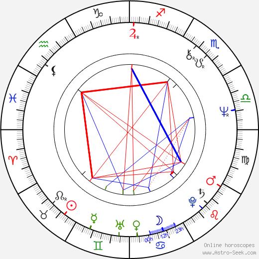 Serge Le Péron astro natal birth chart, Serge Le Péron horoscope, astrology