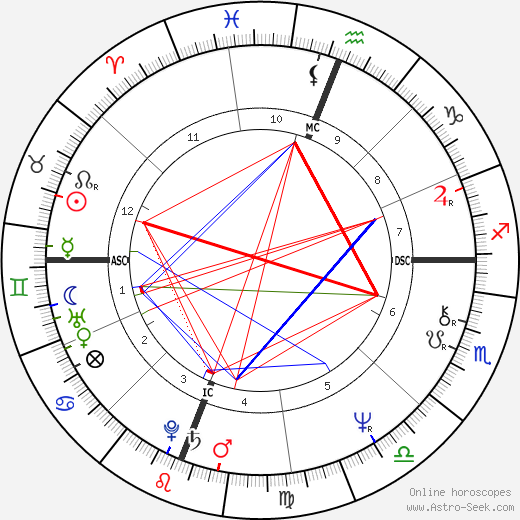Silas Young astro natal birth chart, Silas Young horoscope, astrology