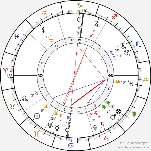 Stevie Nicks Биография в Википедии 2019, 2020