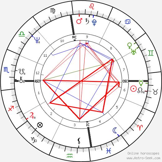 Tanya Falan Welk-Roberts день рождения гороскоп, Tanya Falan Welk-Roberts Натальная карта онлайн