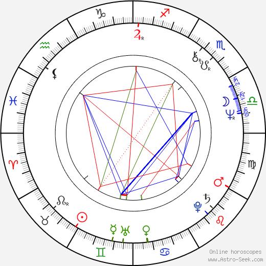 Tom Scott astro natal birth chart, Tom Scott horoscope, astrology